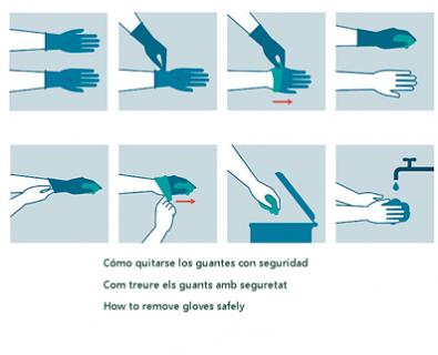 avant-autocares-barcelona-medidas-sanitarias-conductores-guantes